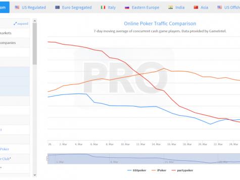 888poker vs partpoker cash game traffic Maret 2021